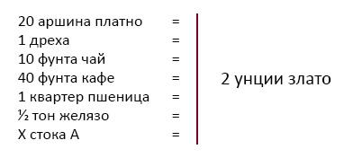2-uncii