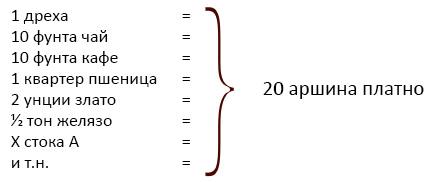 20-arshina